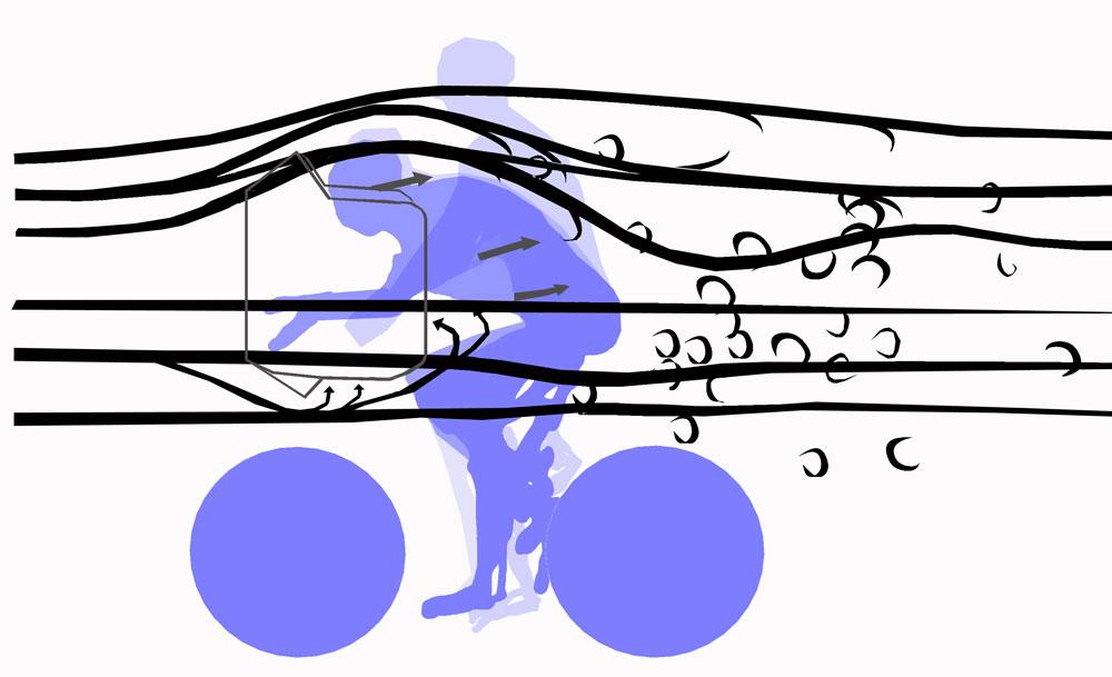 Stroemungsmuster-mit-Windschild